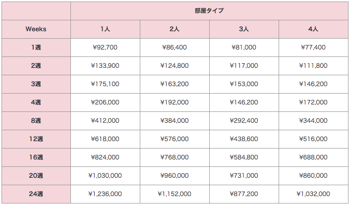 cost toeic pre - 当校の校舎はTOEIC・TOEFL・IELTS公式試験会場に選定